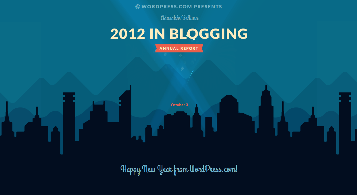Report annuale wordpress - 2012